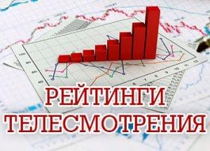 Рейтинги телеканалов в Челябинске за 7-10 ноября