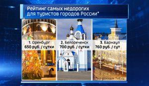 В Оренбурге остановиться можно за 650 рублей в сутки