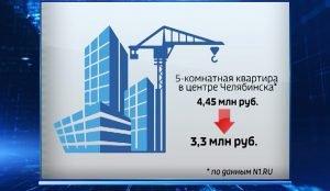 Снижение цены на отдельные объекты достигло 25 процентов