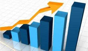 В Челябинской области 15% за месяц составил рост в сфере промышленности