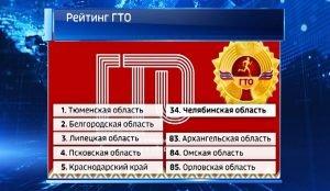 Сдача норм ГТО