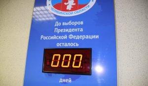 Выборы в Челябинске