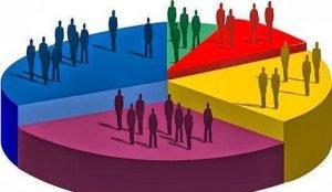 В России проведут перепись и создадут реестр