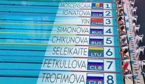 Этап Кубка мира по плаванию