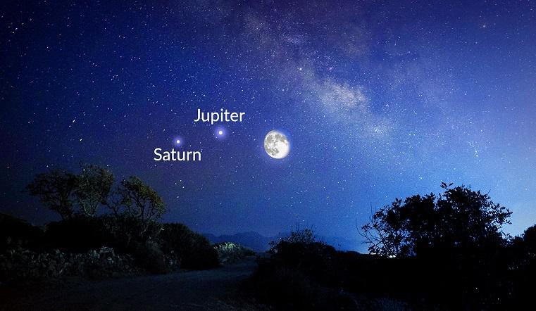 Парад планет. Потрясающее космическое шоу устроят Луна, Юпитер и Сатурн
