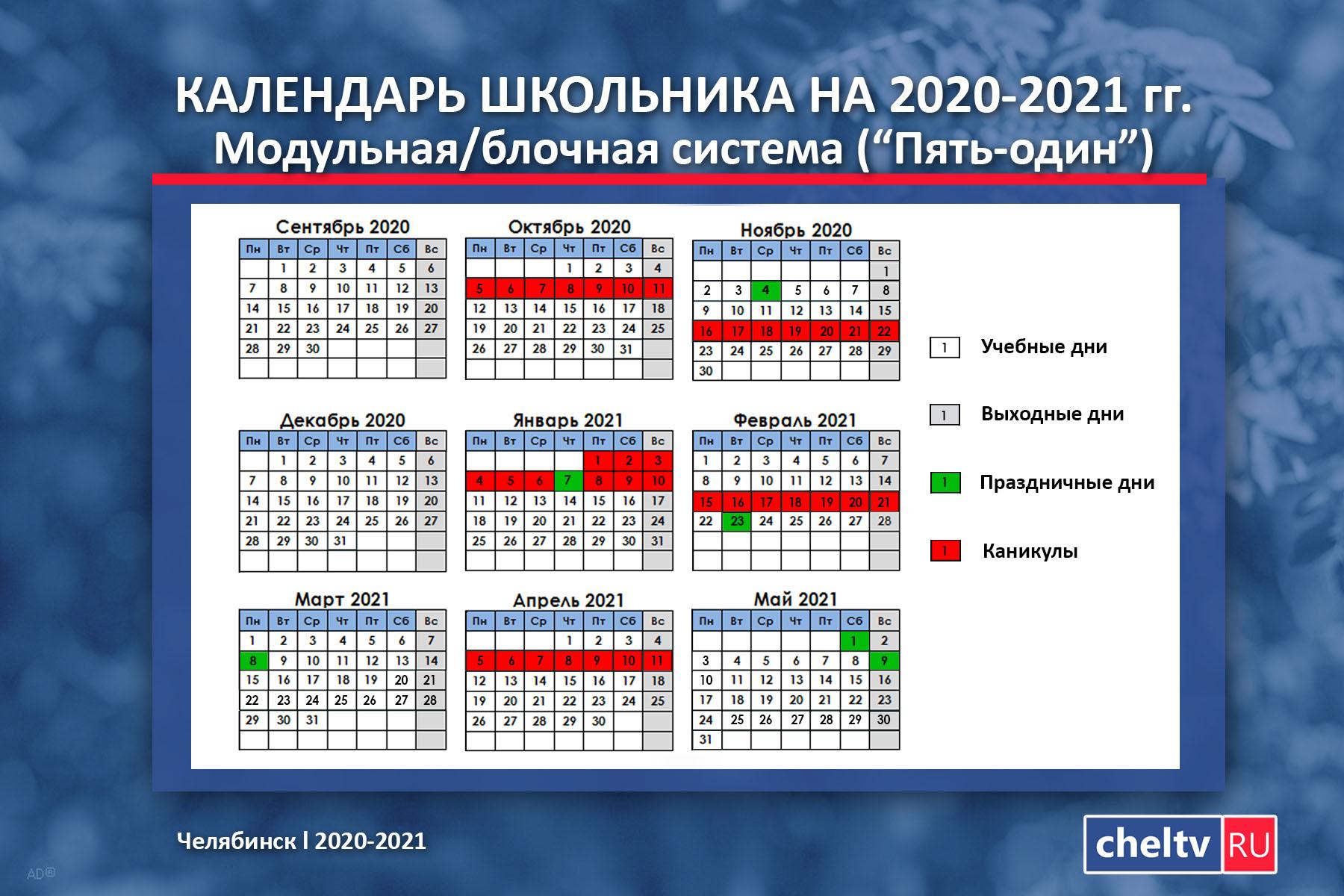 Когда начнутся каникулы 2020/2021: расписание для школьников Челябинска и области
