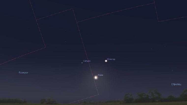 Парад планет. Чего ждать от сближения Сатурна, Юпитера и Луны