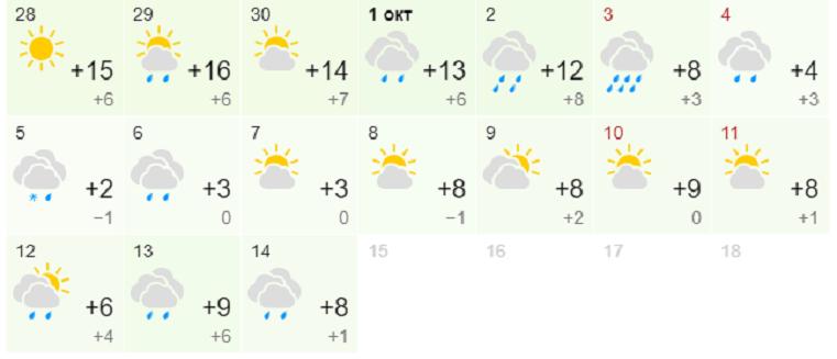 Тяжелый месяц. Прогноз погоды на октябрь 2020 в Челябинской области