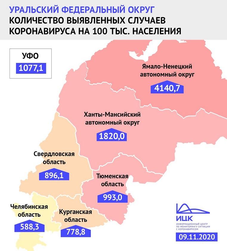 Стремительный рост. Где на Урале больше всего заболевших коронавирусом