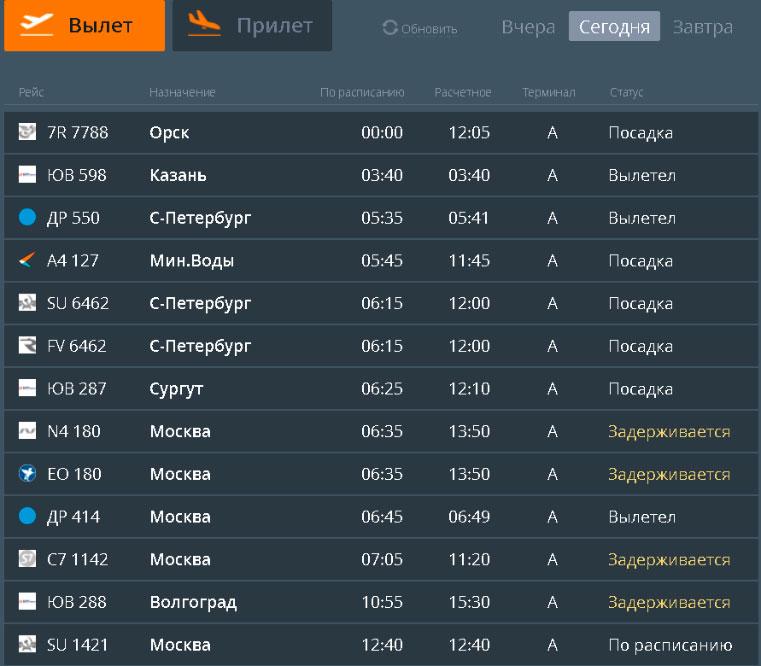 Задержка рейсов. Табло аэропорт Челябинск