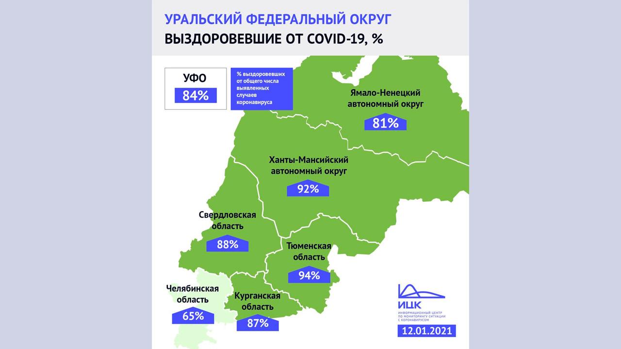 COVID-19: коронавирус в Челябинской области. Коронавирус Челябинск