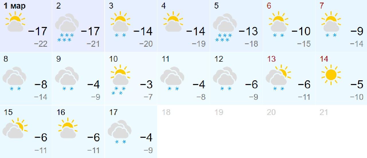 Погода в Челябинске в марте: синоптики рассказали, когда начнется весна
