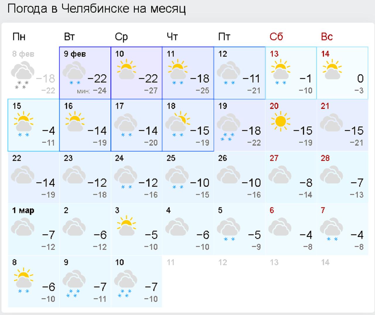 Плюс 17 °С: синоптики рассказали о погоде в Челябинске в марте