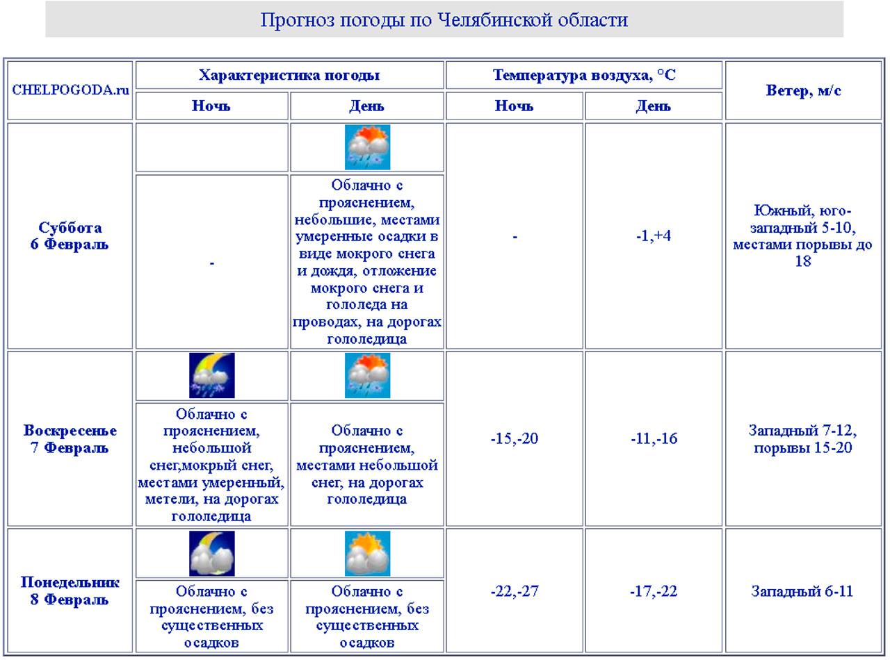 Синоптики предупредили о 30-градусных морозах в Челябинской области