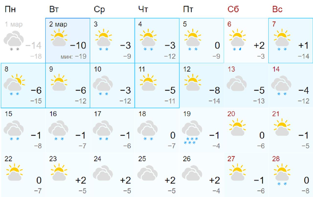 Погода в марте: синоптики прогнозируют аномальные явления