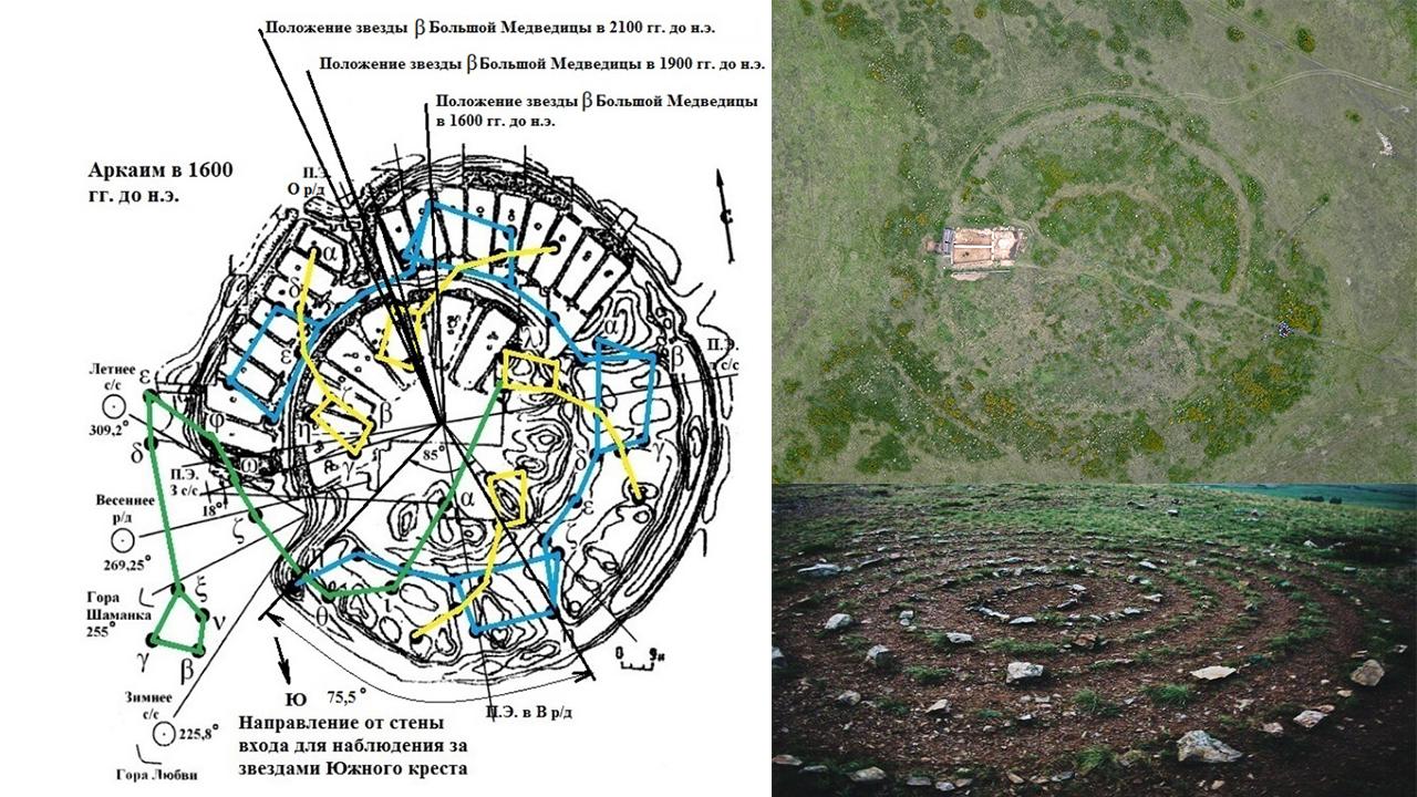 Предсказания и предзнаменования: 5 самых необычных древних календарей Южного Урала