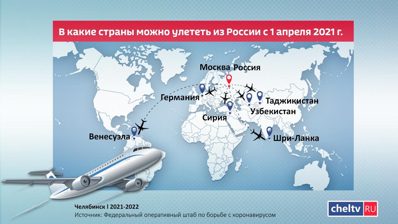 Границы открыты: в какие страны можно улететь из России с 1 апреля