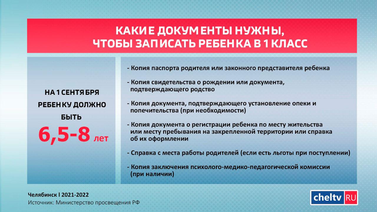 Как записать ребенка в 1 класс в Челябинске 2021 — инструкция