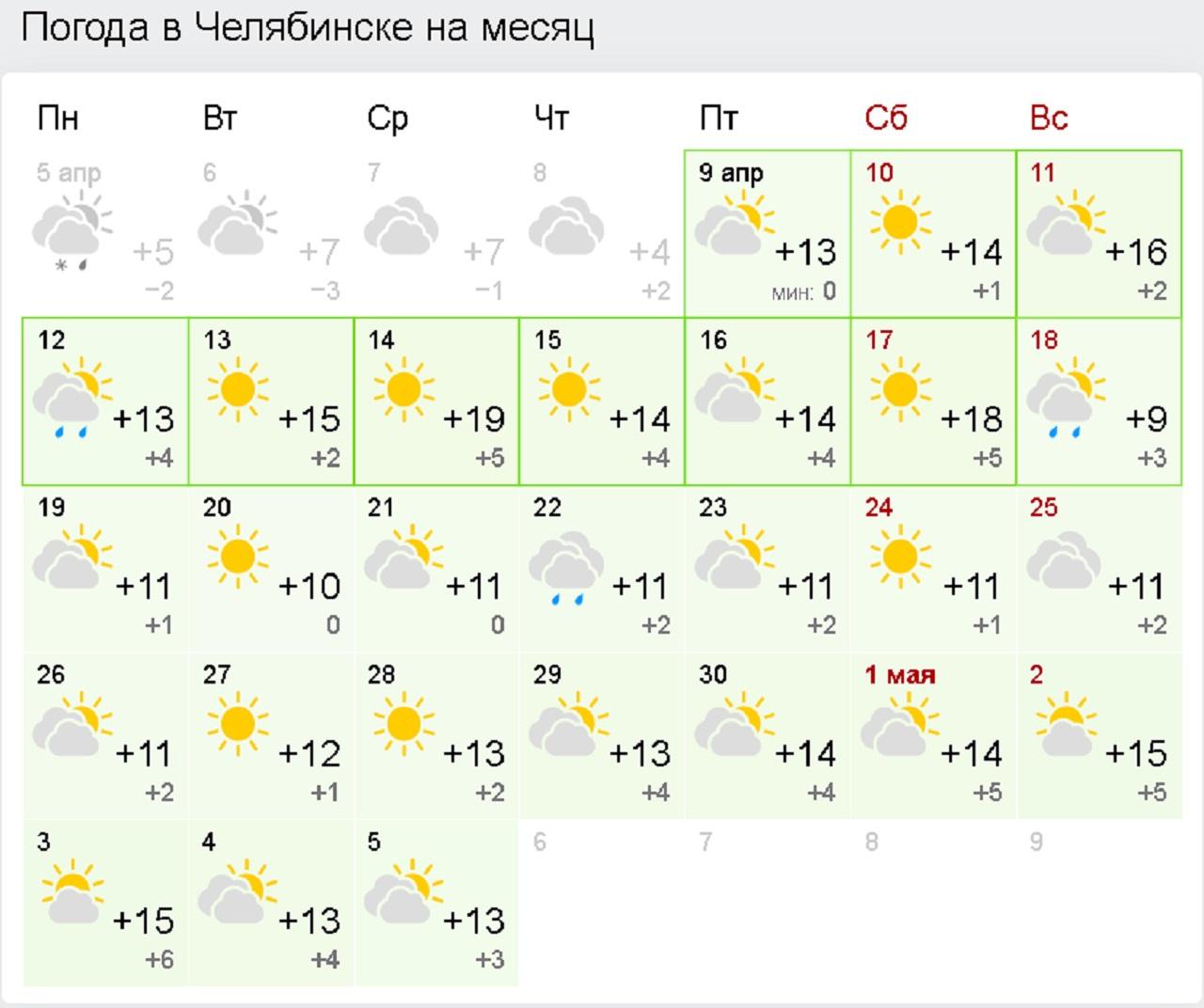 Погода в Челябинске: синоптики предупреждают о новых аномалиях